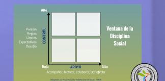 ventana disciplina social